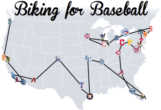 Milwaukee Brewers Bedroom In A Box Major League Baseball: I Just Rode My Bicycle 11,750 Miles To Attend A Game At